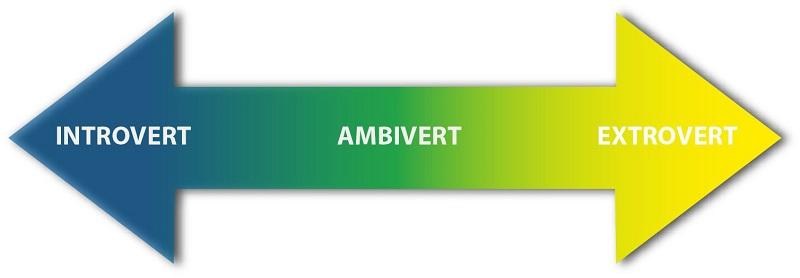 Ambivert là gì