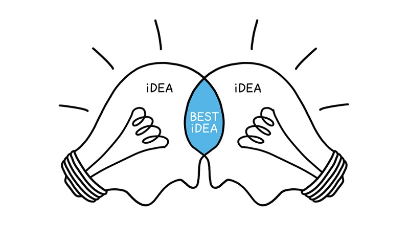 Các kỹ thuật bạn nên vận dụng vào quy trình Brainstorm – động não của nhóm hay thành viên