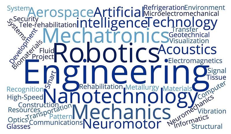Các chuyên ngành kỹ thuật của bằng kỹ sư tiếng Anh là gì?