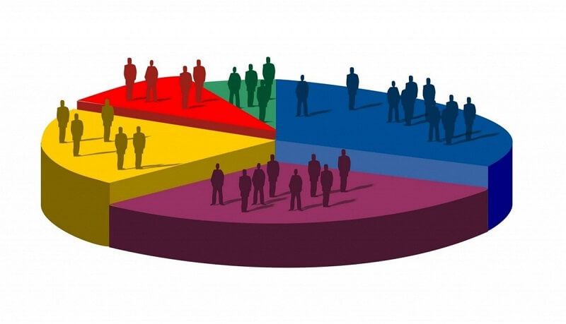 Market share là gì? Cách để gia tăng Market share cho doanh nghiệp
