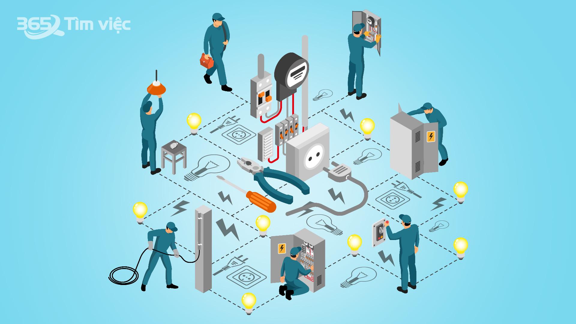 Câu hỏi phỏng vấn kỹ sư điện - trọn bộ thông tin và gợi ý trả lời